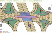 Brown Deer Diverging Diamond Interchange