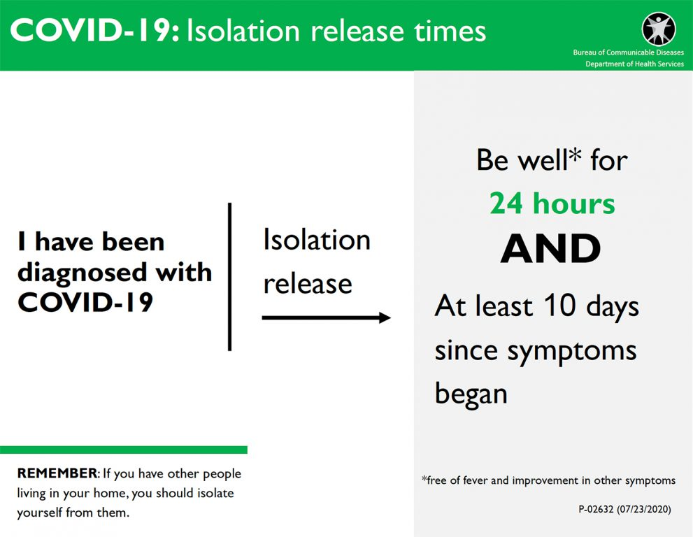 """Release from isolation at least 10 days after the onset of COVID-19 systems is one of three ways the Wisconsin Department of Health Services determines whether a case is considered """"recovered"""" or not. Image from the Wisconsin Department of Health Services."""