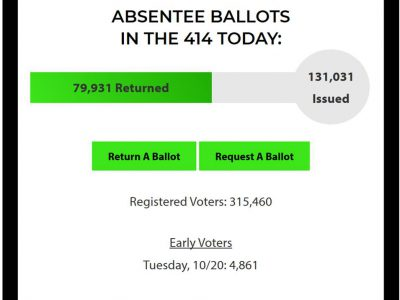 City of Milwaukee Election Commission Launches 414 Votes Website Featuring Daily Voter Tracker