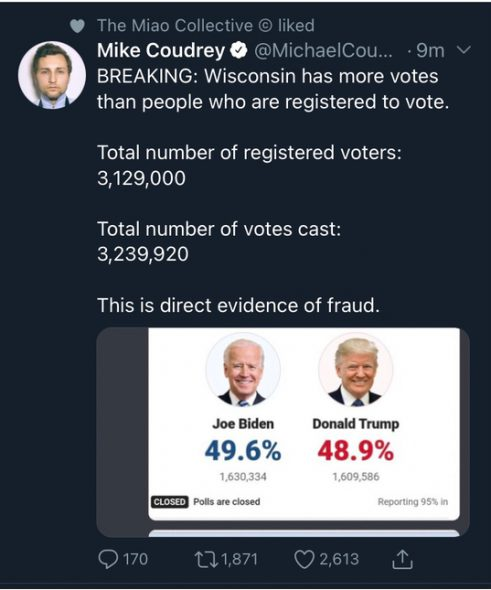 """Conservative commentator Michael Coudrey shared this false claim on Twitter on Nov. 4, 2020. """"That voter registration number is either old or made up,"""" says Reid Magney, a spokesman for the Wisconsin Elections Commission. Wisconsin had about 3.68 million registered voters as of Nov. 1. Twitter screenshot"""
