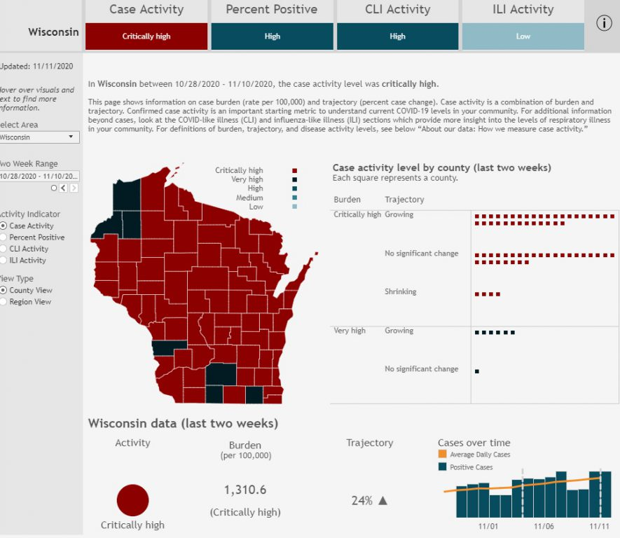 Wisconsin COVID-19 activity level report. Image from the Department of Health Services website.