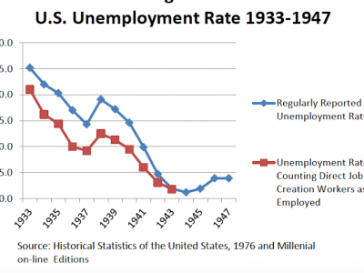 Op Ed: Three Myths About Unemployment