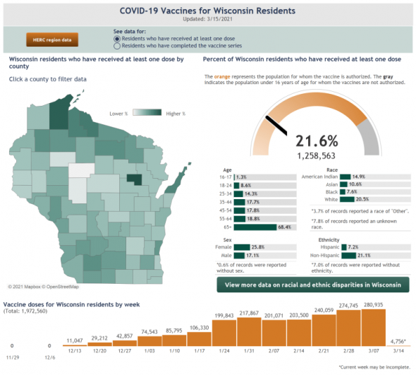 Click on the image above to see Wisconsin DHS COVID-19 vaccine data, which is updated daily.