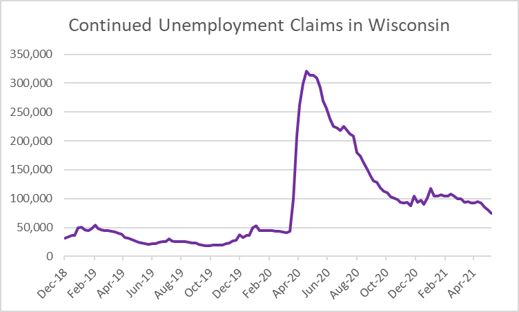 Continued Unemployment Claims in Wisconsin