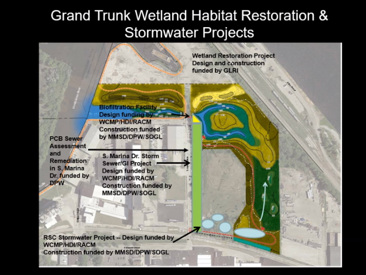 Grand Trunk site plan. Image from RACM.