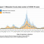 MKE County: Child COVID-19 Vaccination Rate Rising