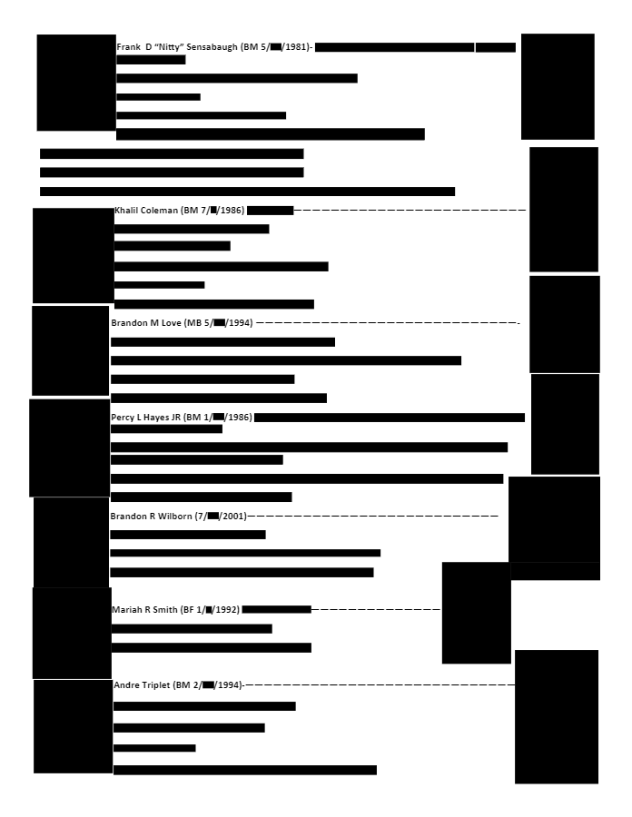 A redacted version of the Wauwatosa PD protester list