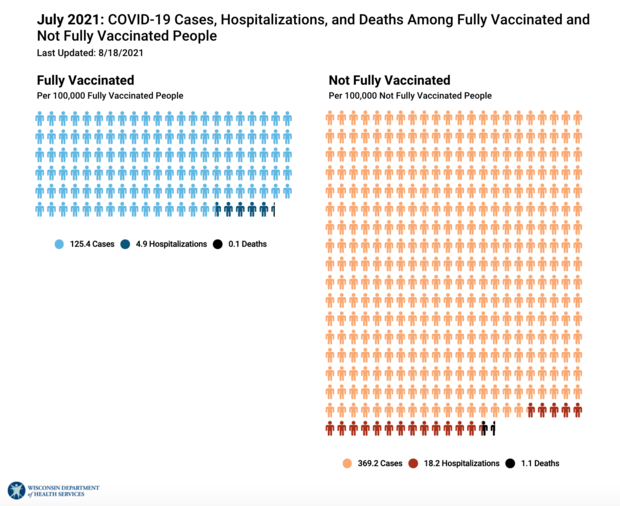 Chart courtesy of the state Department of Health Services